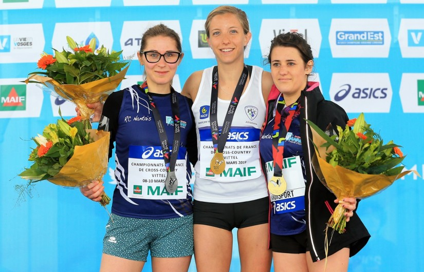 Championnats de France de Cross